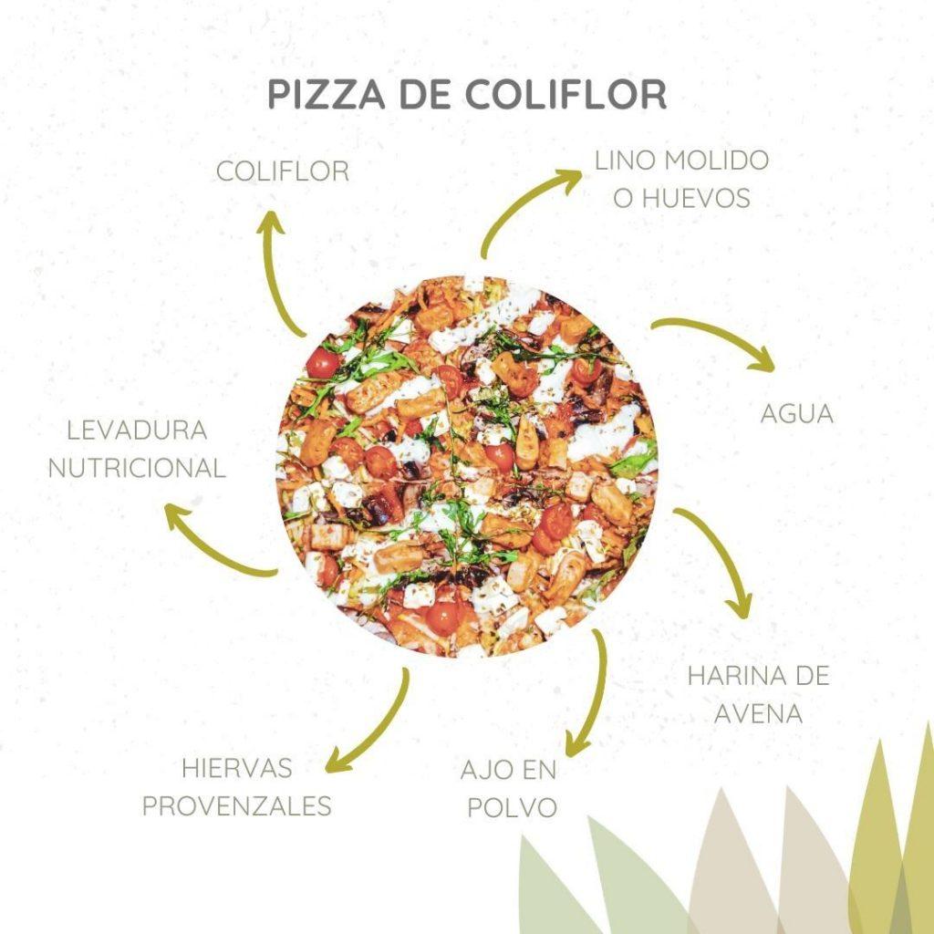 Recetas pizza de coliflor